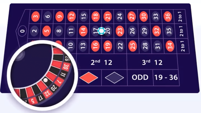 Collection of the Roulette Payout