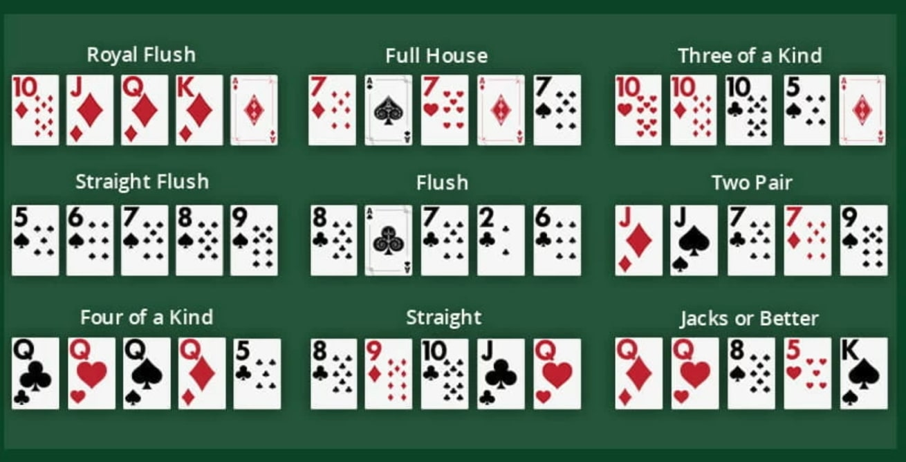 the cards combine to form a winning hand