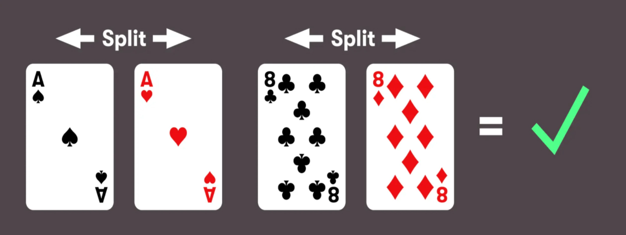 Split when you have a pair of 8s and Aces