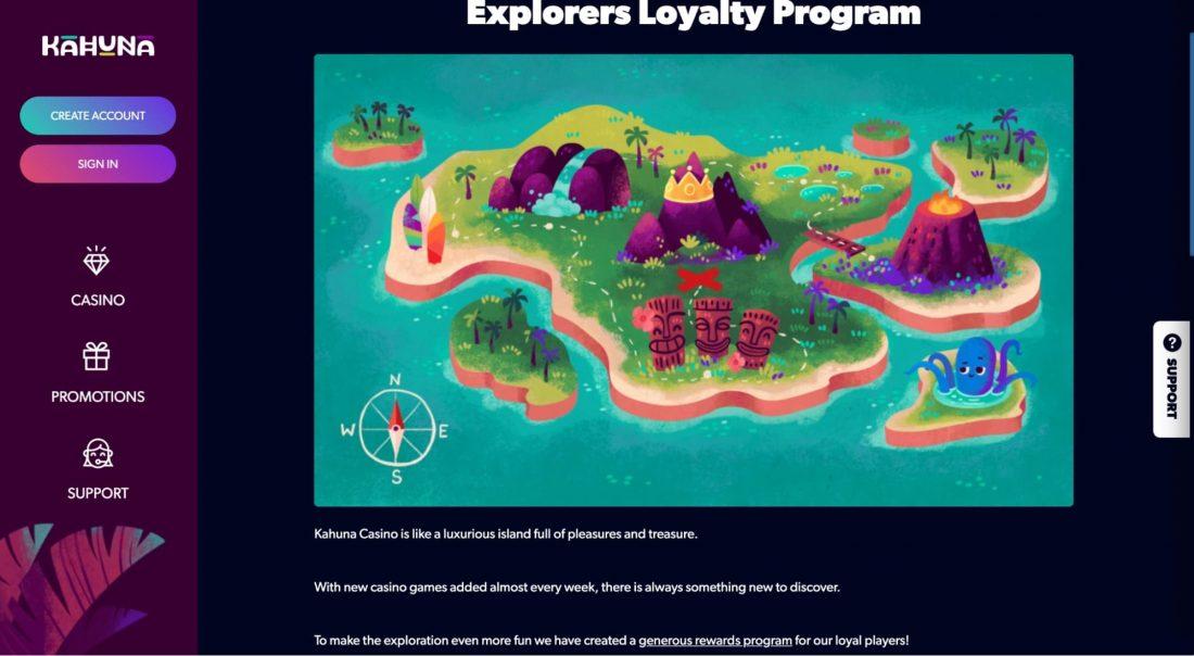 kahuna-casino-loyalty-program