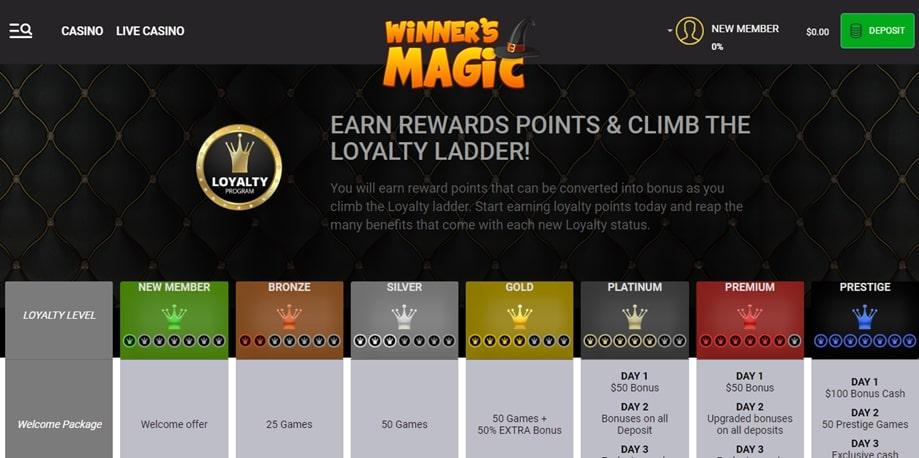 winners-magic-vip-program