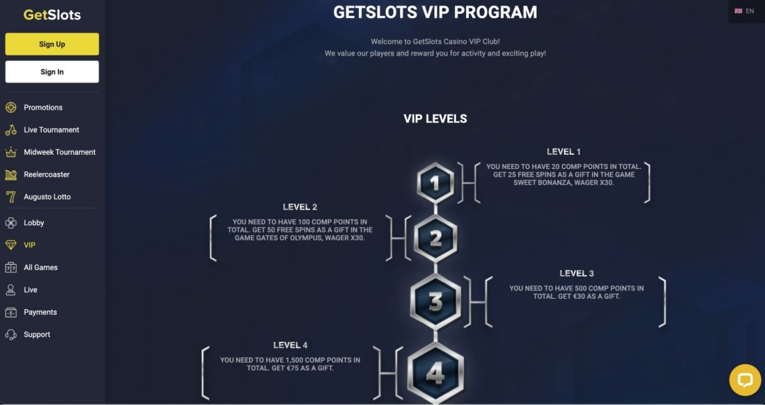 GetSlots VIP program