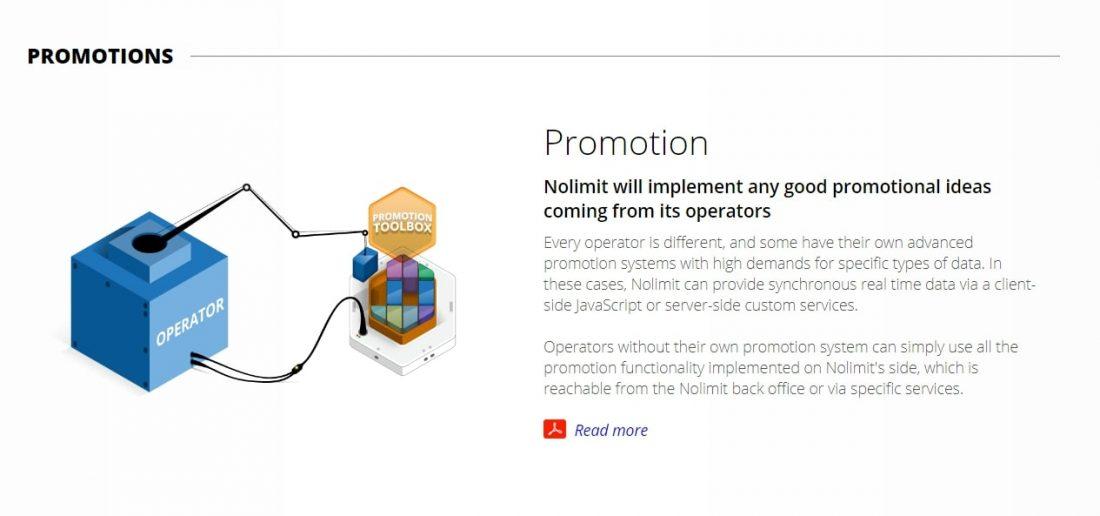 Nolimit City Games Promotions