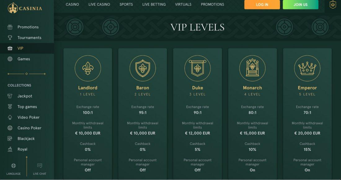 Casinia Casino Vip Program